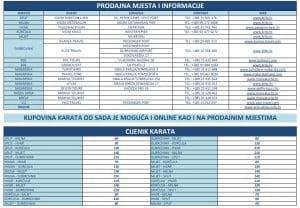 Cennik i miejsca sprzedaży biletów krilo.hr