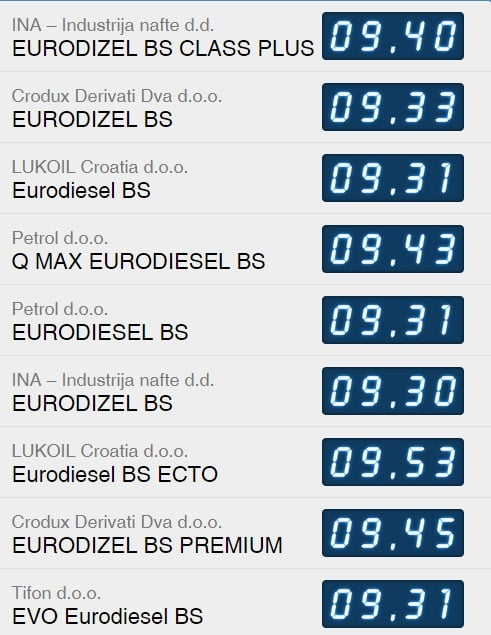 eurodisel