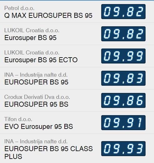 eurosuper 95