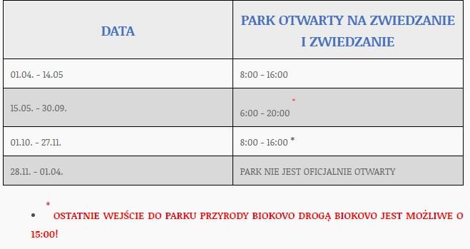 Park Przyrody Biokovo godziny otwarcia przez cały rok